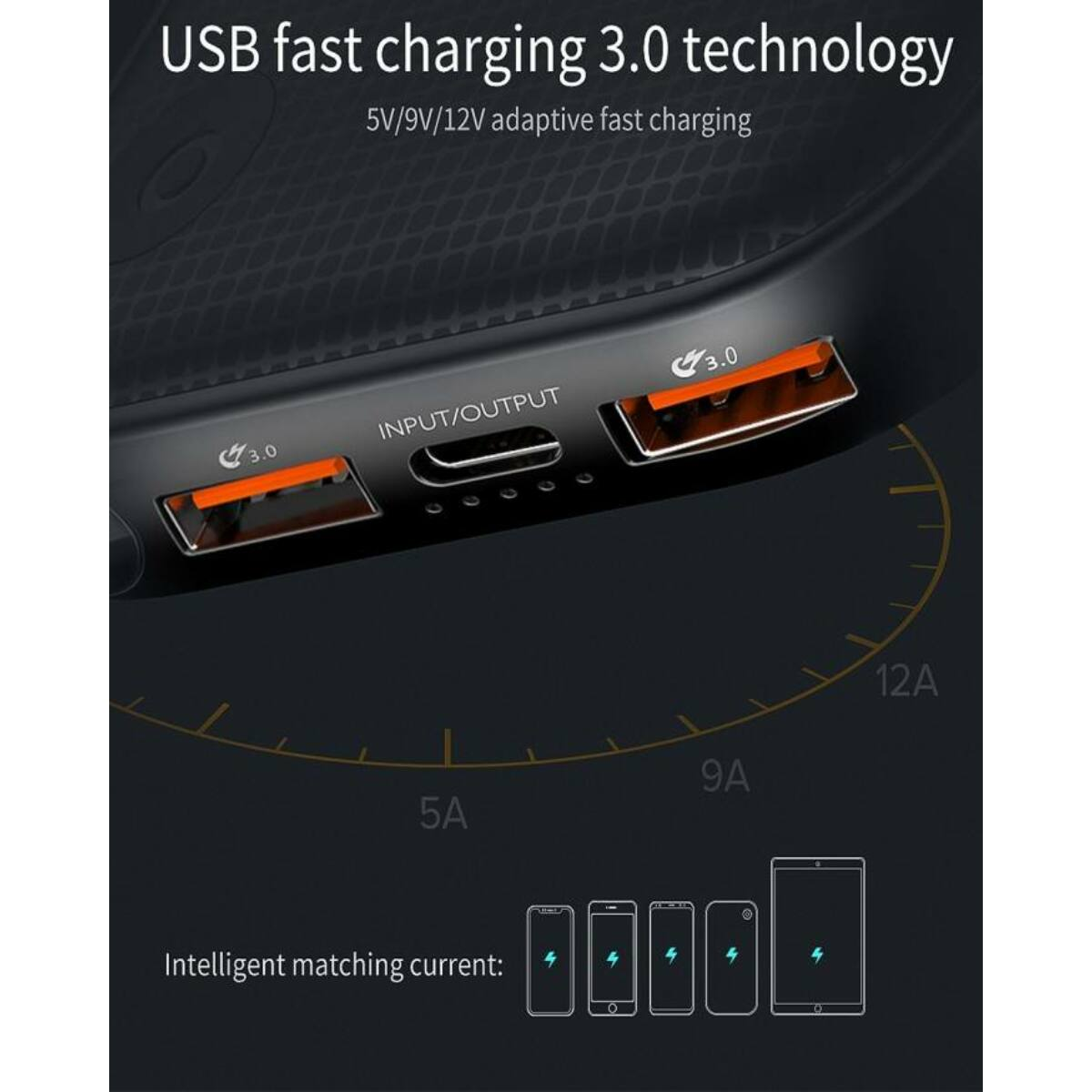Baseus Power Bank Powerful (Micro USB + Type-C bemenet / dupla USB + Type-C PD kimenet), 2.4A, 20.000 mAh, fekete (PPKC-A01)